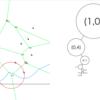 ボロノイ図を描く! ~Fortune's Algorithm~