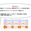 宝塚記念2019予想 枠順確定後の見解とコース解説キセキは?