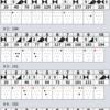 2018/5/27 大会② ~ニルバーナ兄弟~