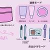 化粧ポーチの中身はいつも一緒。化粧品代は年間5,000円未満。