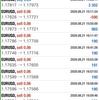 【 8月 21日 】FX自動売買記録:ユーロドル