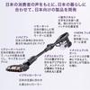 2018年Amazonプライムデー!日本初上陸のShark EVOFLEX S20は安い?S10、S30との違いは?(Amazonアフィなし)