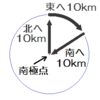 遊び30.「北に10km、東に10km、南に10km進めば元の場所」の別解と常識と非常識