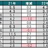 じじぃの「歴史・思想_440_日本経済予言の書・アフターコロナショック」