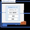 Microsoft AzureでSpring Boot製バッチを動かすために(1)