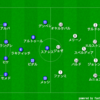 【マッチレビュー】リーガ第33節 バルセロナ対レアルソシエダ