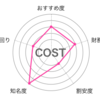 【COST】パパのお金の話64〜銘柄分析その23〜