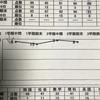 岡崎塾  允文學館のこと(14)通學者の「本物」の成績個票の写真の一部を公開!。