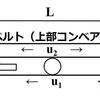 成形(菓子パン ロール成形)