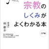大和朝廷の支配権は東日本まで。(*^_^*)天孫降臨とは。