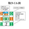 駒のメカニクス~ Tabletop Simulator でテストプレイ付き~