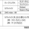 POG2020-2021ドラフト対策 No.42 ランドオブリバティ