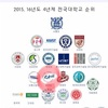パクジフンが中央大学(韓国)演劇科に合格  中央大学のレベルは?Wanna Oneの大学事情