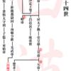 前漢帝国の興亡Ⅵ    帝国滅亡