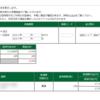 本日の株式トレード報告R1,08,07