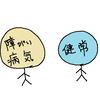 第11回「自分の正体を知ろうキャンペーン実施中!」(2016/9/13)