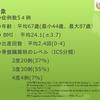 TFSによる骨盤臓器脱手術(4)