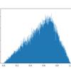 逆関数法による任意の確率密度関数の生成