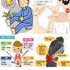 痛風、頭痛、腹痛、腰痛等の体痛はストレスが原因!?