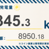 4/28〜5/4の総発電量は345.3kWh(目標比103.32%)でした