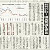 経済同好会新聞 第38号 「政府のPB黒字化目標=国民貧困化宣言」