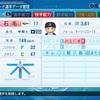 パワプロ2020【大阪近鉄】石毛博史