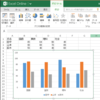 「Office Online」を使ってみるテスト(Excel Online 編)