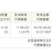 汗水垂らして稼いだ500万円を米国株1銘柄に突っ込んでみた。その名はららテラス・・ではなくトライテラス($TRIT)