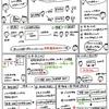 簿記きほんのき53【仕訳】小口現金の仕訳