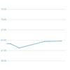 体重報告 週間 2017/06/11-17 グラフ