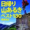 山ガール日帰りハイキング♪(2015夏)〜鍋割山〜