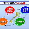 現代文攻略 4つの「鍵」