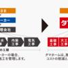 【注文住宅】検討したハウスメーカー⑤(タマホーム編)【インカムハウス】