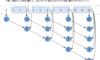 有向非巡回グラフでMTAアルゴリズムの高速化(その1)