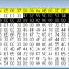 Skyrim Mod ファイルフォーマット解説 - 3