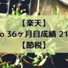 【楽天】ideco 36ヶ月目成績 21.5月【節税】