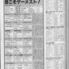 ゲーメスト全一21 :1988年8月号