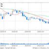 (株)セブン銀行 (8410) 平均年収 株価