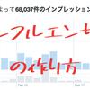 【Twitter運用】偽インフルエンサーの作り方【暴露】