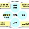 「RPA+働き方改革コンソーシアム」始動、東京ガス、味の素、明電舎など参加