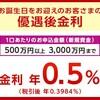 新生銀行のバースデー特別金利