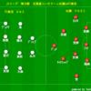 J1リーグ第24節 北海道コンサドーレ札幌vsFC東京 プレビュー