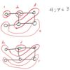 B - Graph Partition ~二部グラフ判定&グラフの直径~