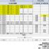【スケジュール表の作成が合否を分ける】社労士試験に合格するためには勉強の進捗の見える化が超重要!