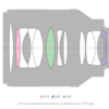 実写性能が気になる弩級のレンズ構成 FE50mm F1.4 ZAもといZeiss Planarの話をしようか