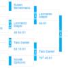 ダニエル太郎BNPパリバオープン2018の3回戦は何時?対戦相手は【テニス】