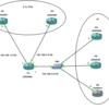 Cisco BGP Peer テンプレートを試してみた