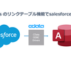 Salesforce をリンクテーブルでAccess に同期:CData ODBC Driver for Salesforce