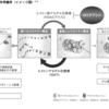 HDAC阻害剤 イストダックス(ロミデプシン)の作用機序