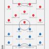 21-22 La Liga 第5節 R.ソシエダ対セビージャ